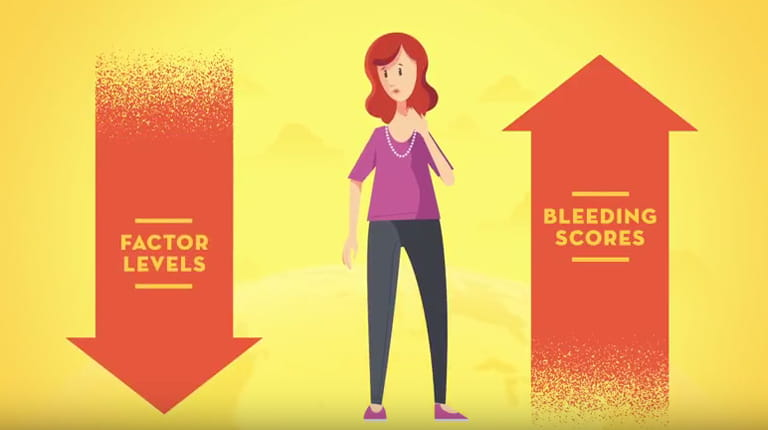 Video freezeframe of a hemophilia animation.