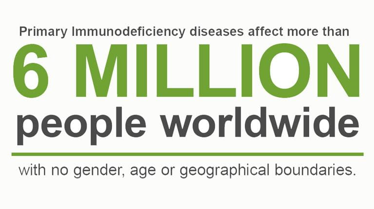 Primary immunodeficiencies affect more than 6 million people worldwide